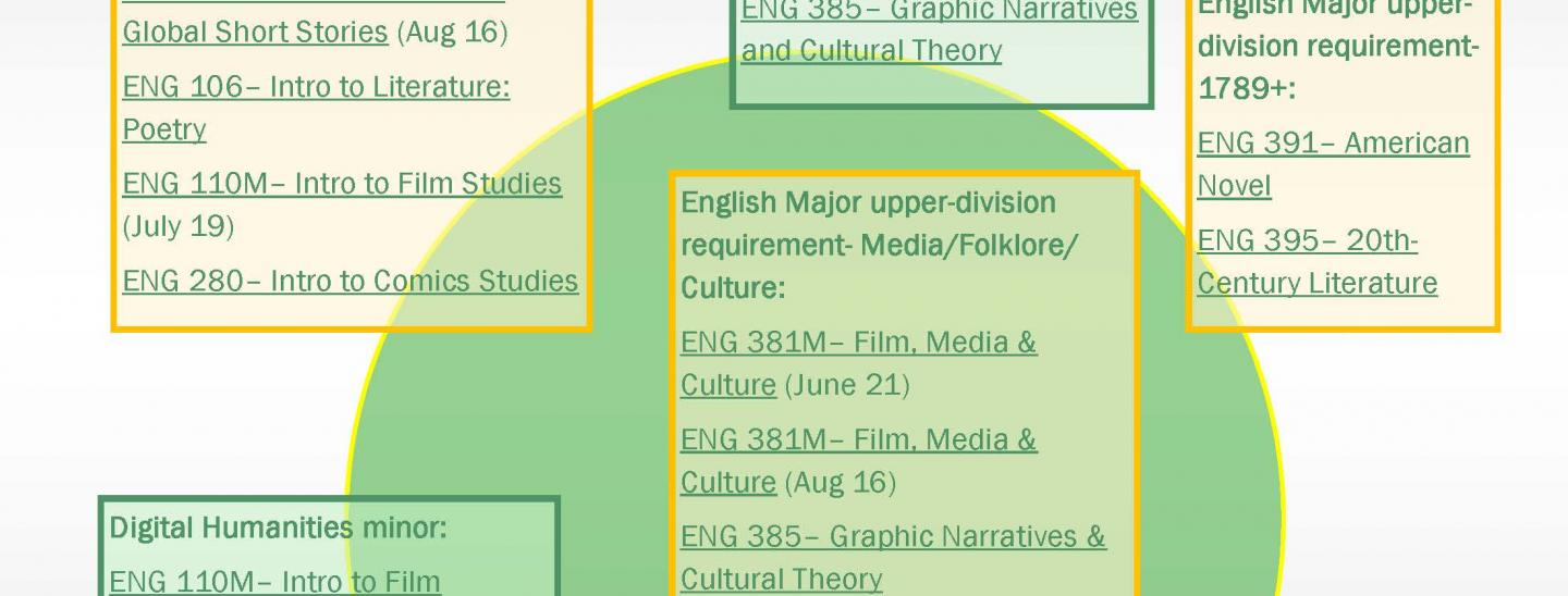 summer 2021 courses